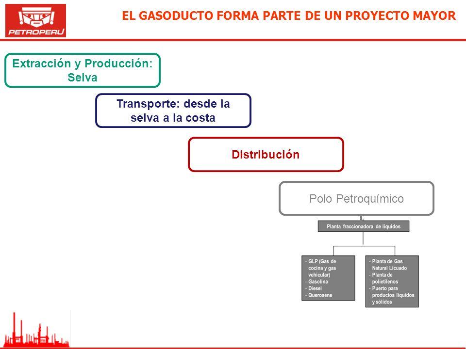 EL GASODUCTO FORMA PARTE DE UN PROYECTO MAYOR