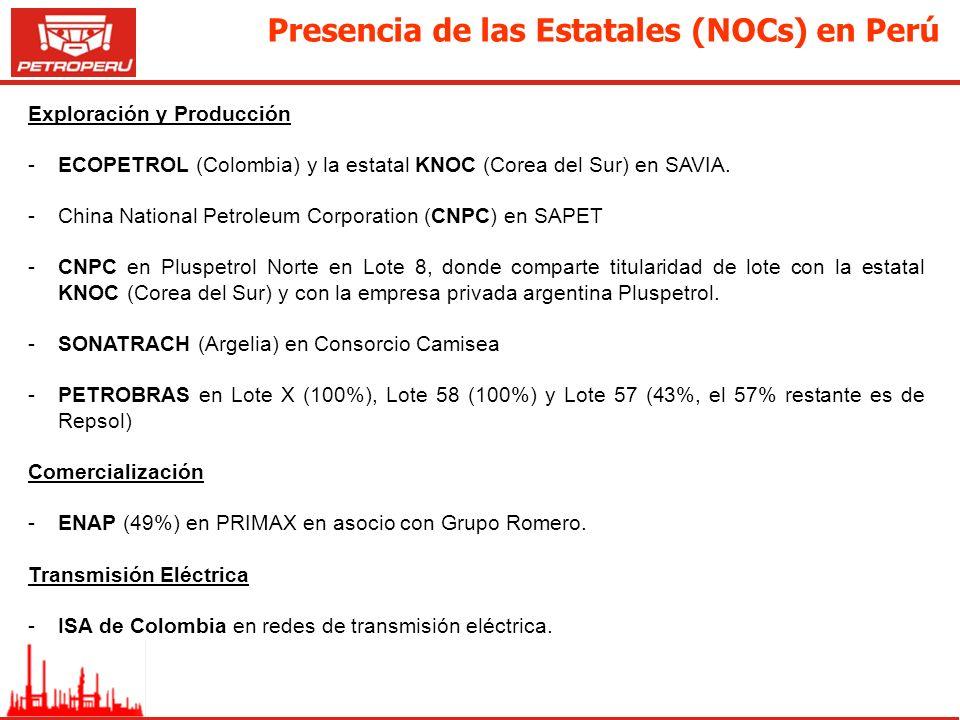 Presencia de las Estatales (NOCs) en Perú
