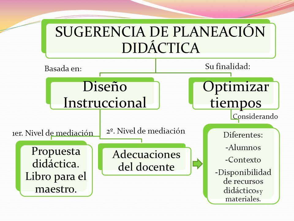 SUGERENCIA DE PLANEACIÓN DIDÁCTICA