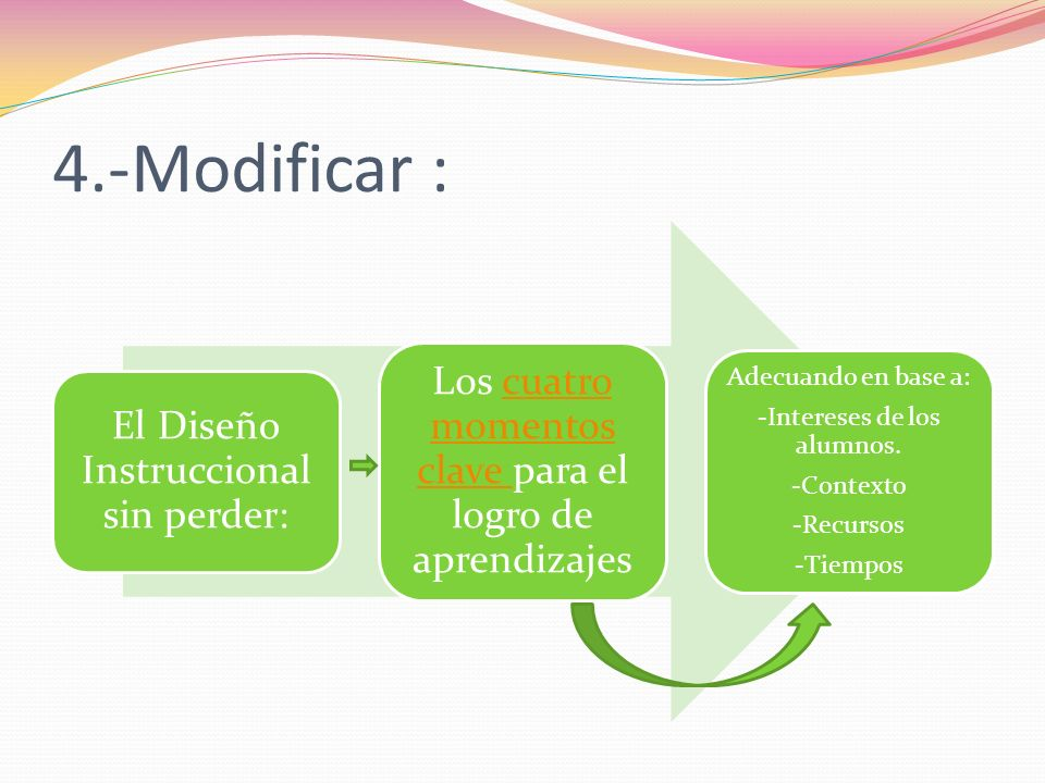 4.-Modificar : Los cuatro momentos clave para el logro de aprendizajes