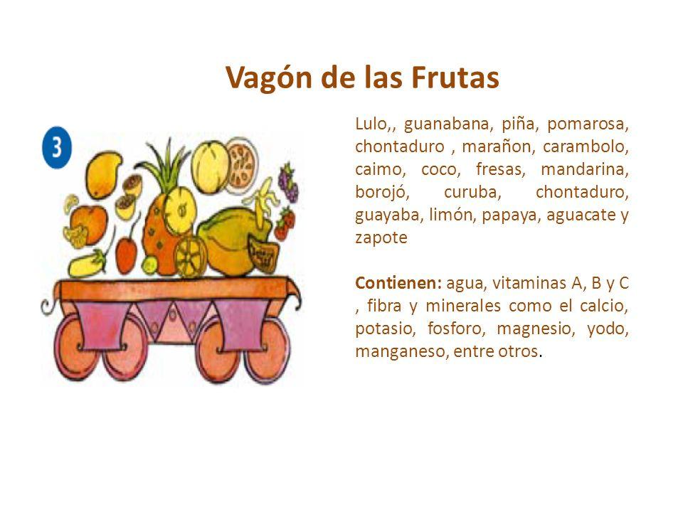 Vagón de las Frutas
