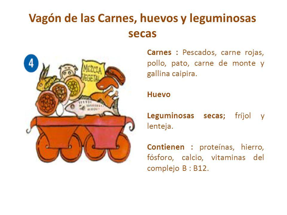 Vagón de las Carnes, huevos y leguminosas secas