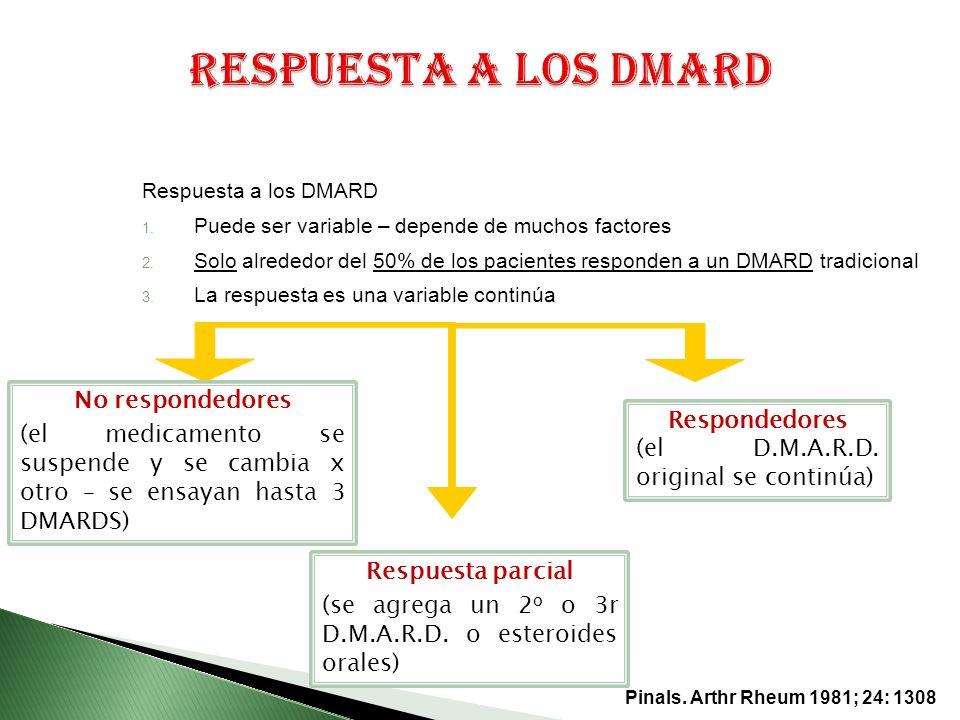 Respuesta a los DMARD No respondedores