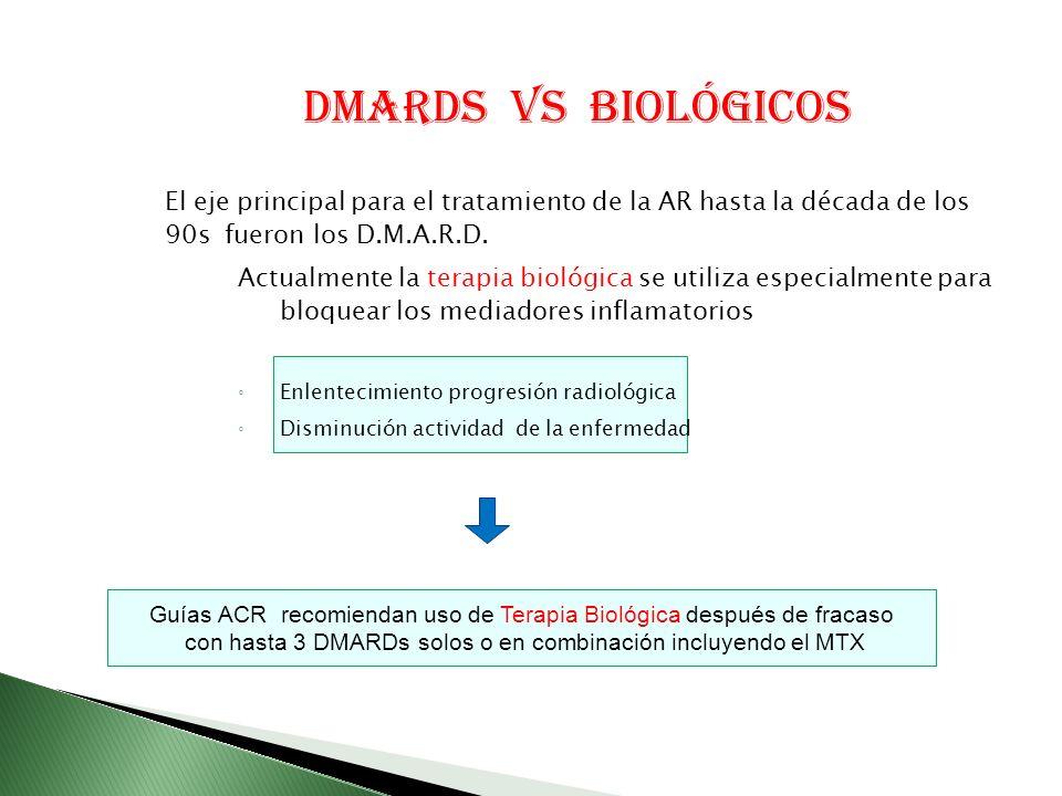 DMARDS Vs biológicos El eje principal para el tratamiento de la AR hasta la década de los 90s fueron los D.M.A.R.D.