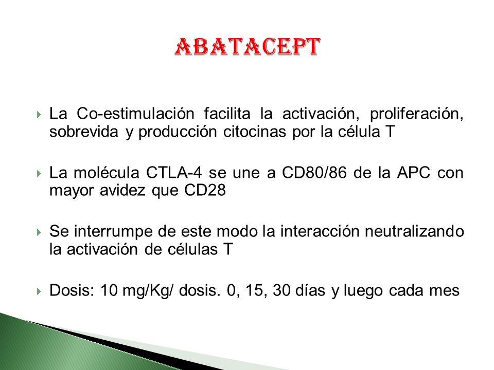 Abatacept La Co-estimulación facilita la activación, proliferación, sobrevida y producción citocinas por la célula T.