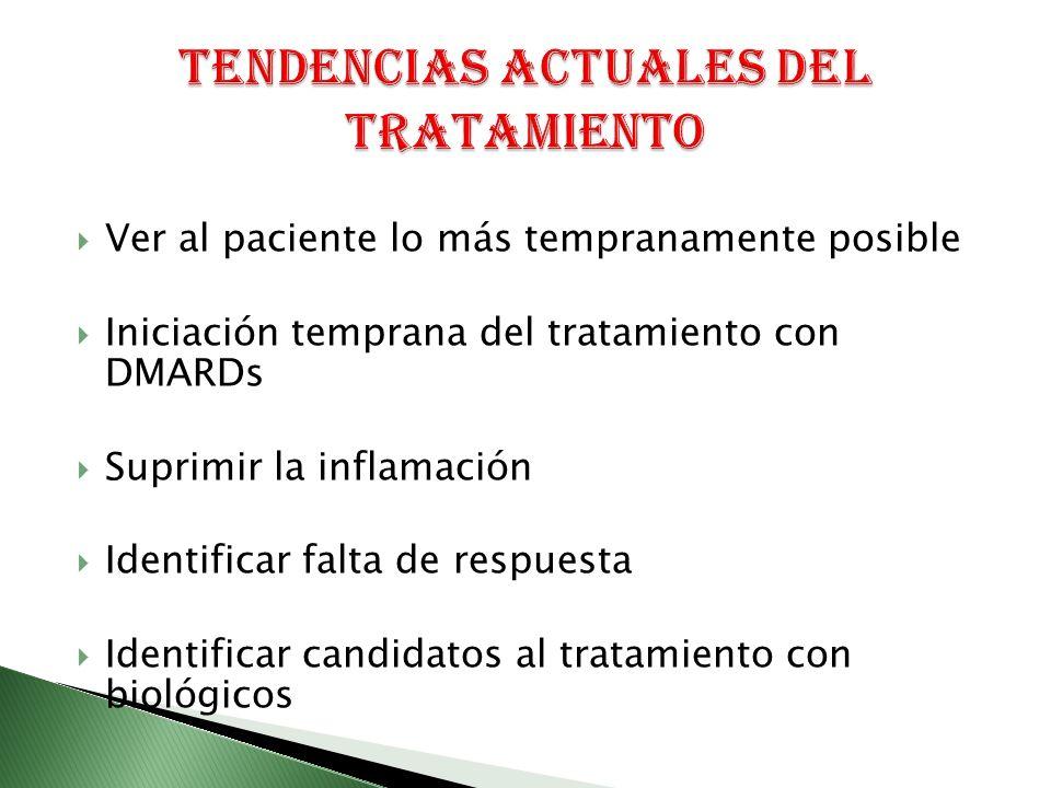 Tendencias actuales del tratamiento
