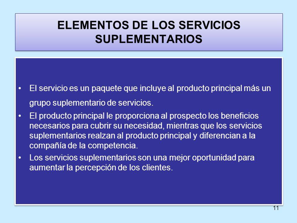 ELEMENTOS DE LOS SERVICIOS SUPLEMENTARIOS