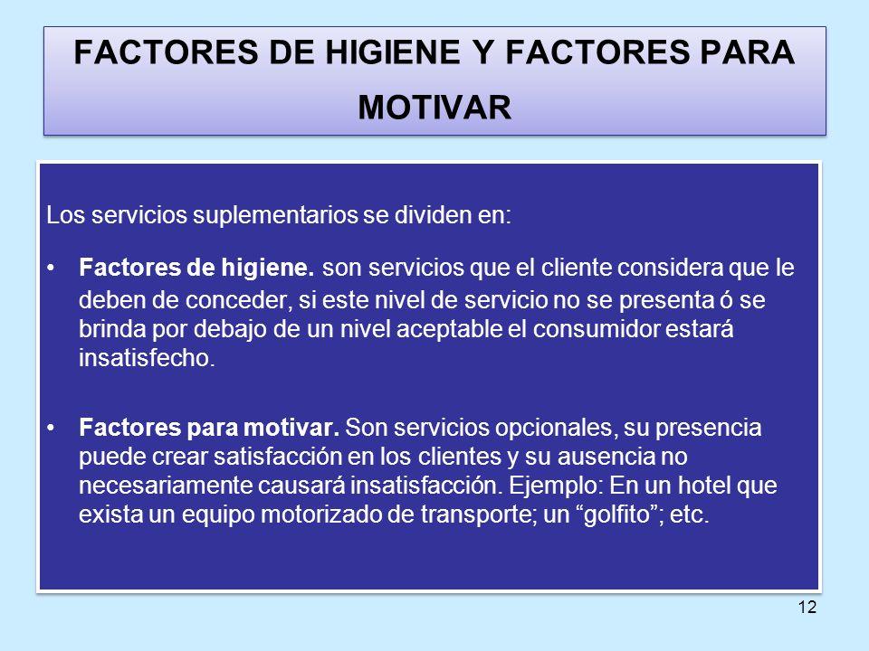 FACTORES DE HIGIENE Y FACTORES PARA MOTIVAR