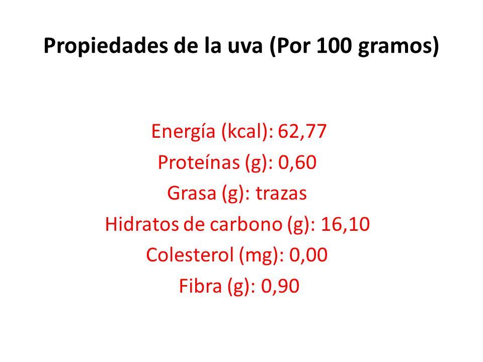 Propiedades de la uva (Por 100 gramos)