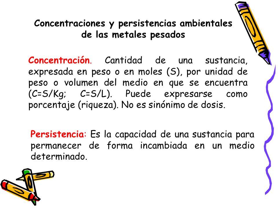 Concentraciones y persistencias ambientales de las metales pesados