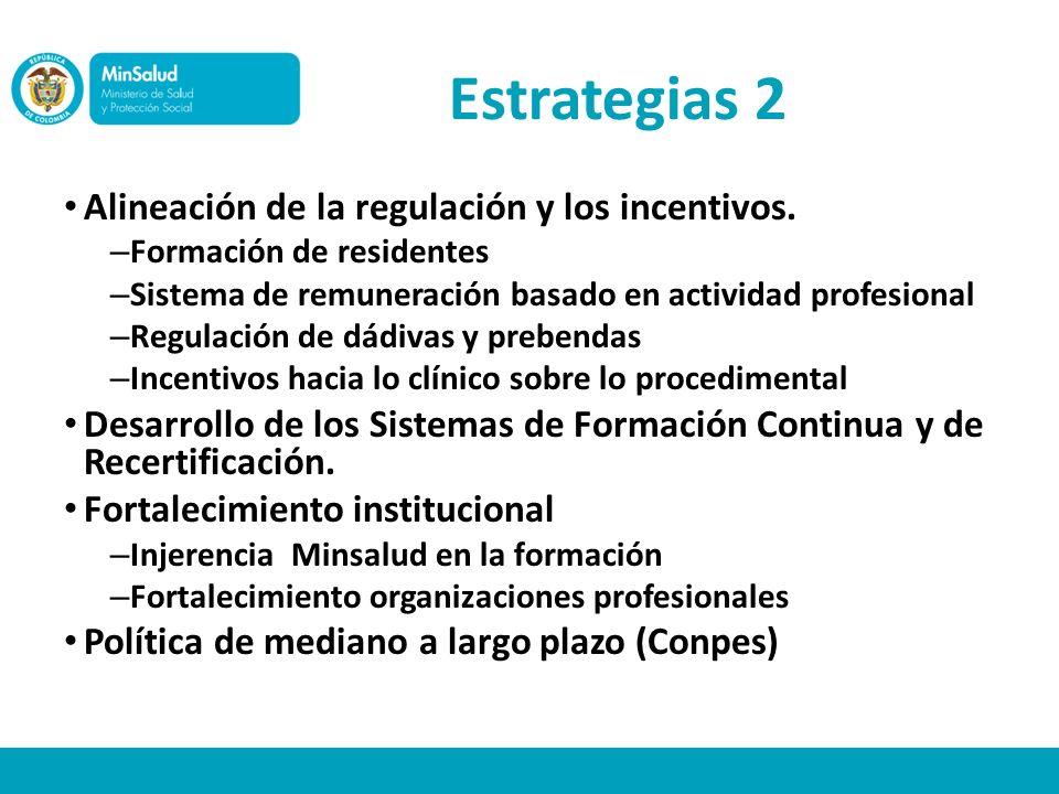 Estrategias 2 Alineación de la regulación y los incentivos.