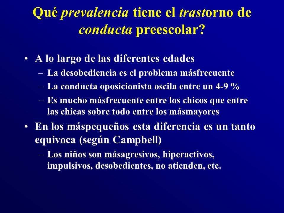 Qué prevalencia tiene el trastorno de conducta preescolar