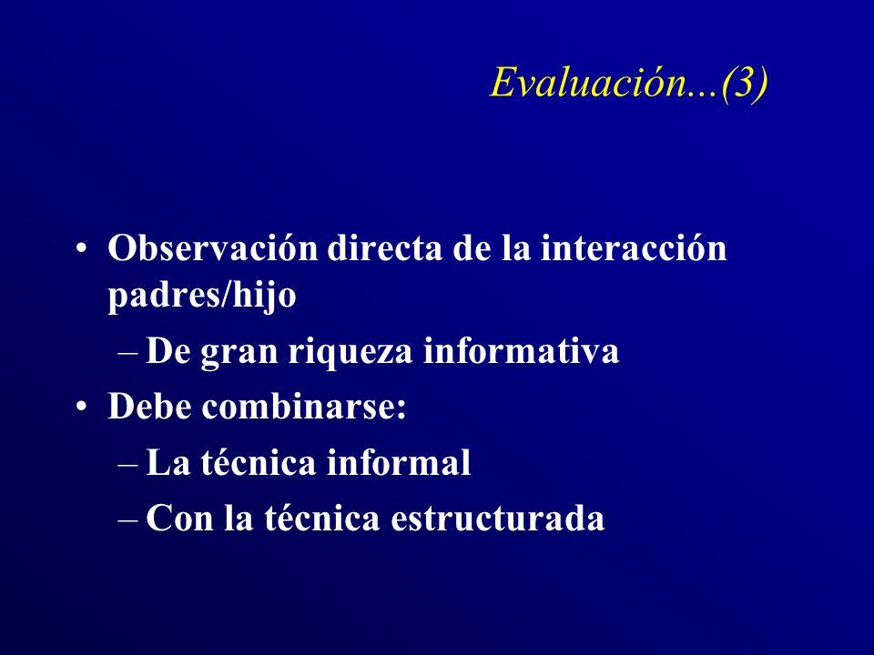 Evaluación...(3) Observación directa de la interacción padres/hijo