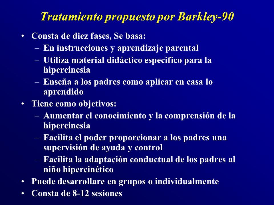 Tratamiento propuesto por Barkley-90