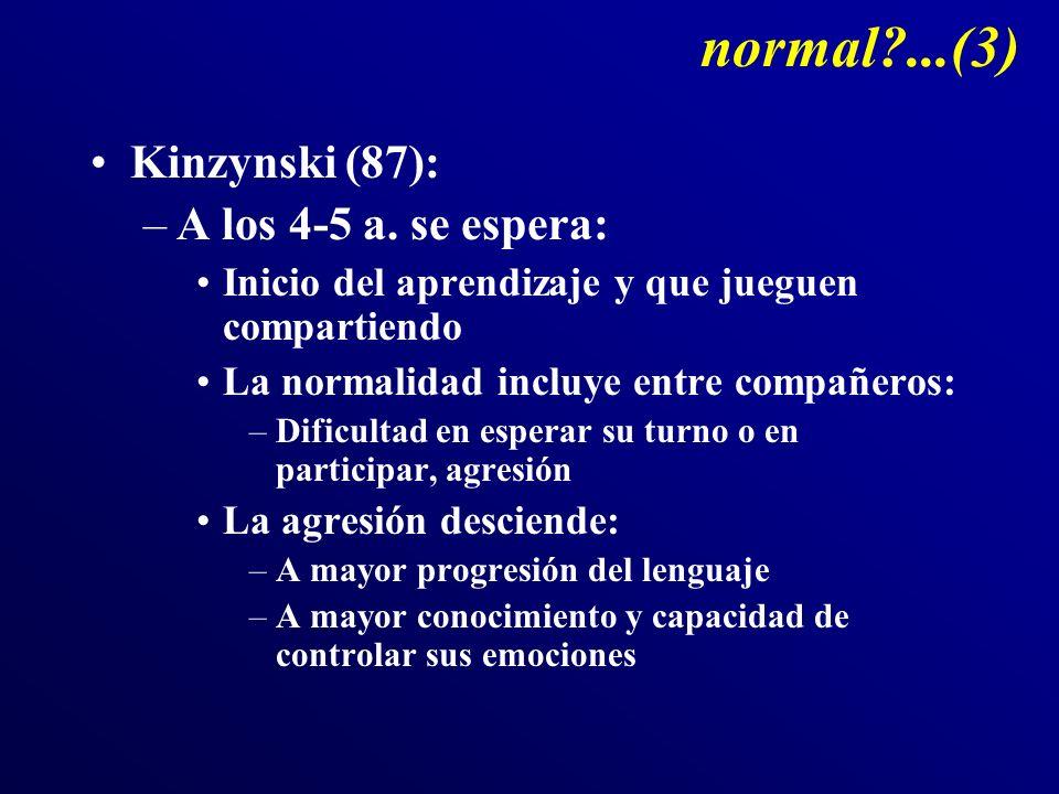 normal ...(3) Kinzynski (87): A los 4-5 a. se espera: