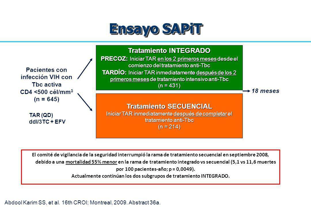 Pacientes con infección VIH con Tbc activa