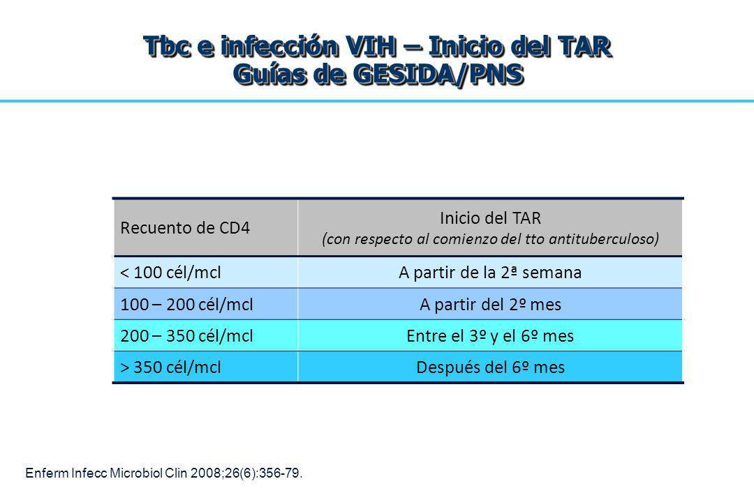 Tbc e infección VIH – Inicio del TAR Guías de GESIDA/PNS