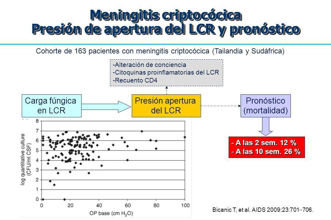 Meningitis criptocócica Presión de apertura del LCR y pronóstico