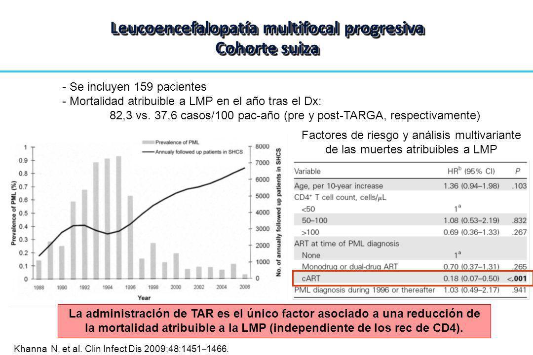 Leucoencefalopatía multifocal progresiva Cohorte suiza