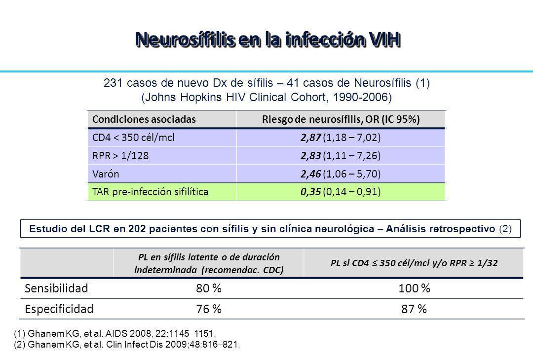 Neurosífilis en la infección VIH