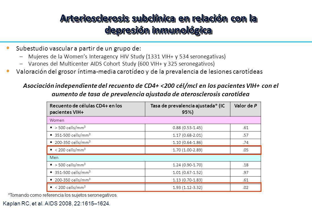Arteriosclerosis subclínica en relación con la depresión inmunológica