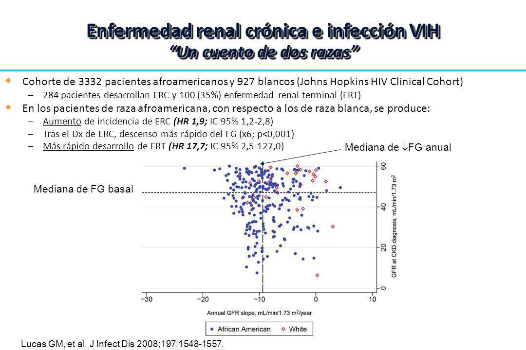 Enfermedad renal crónica e infección VIH Un cuento de dos razas