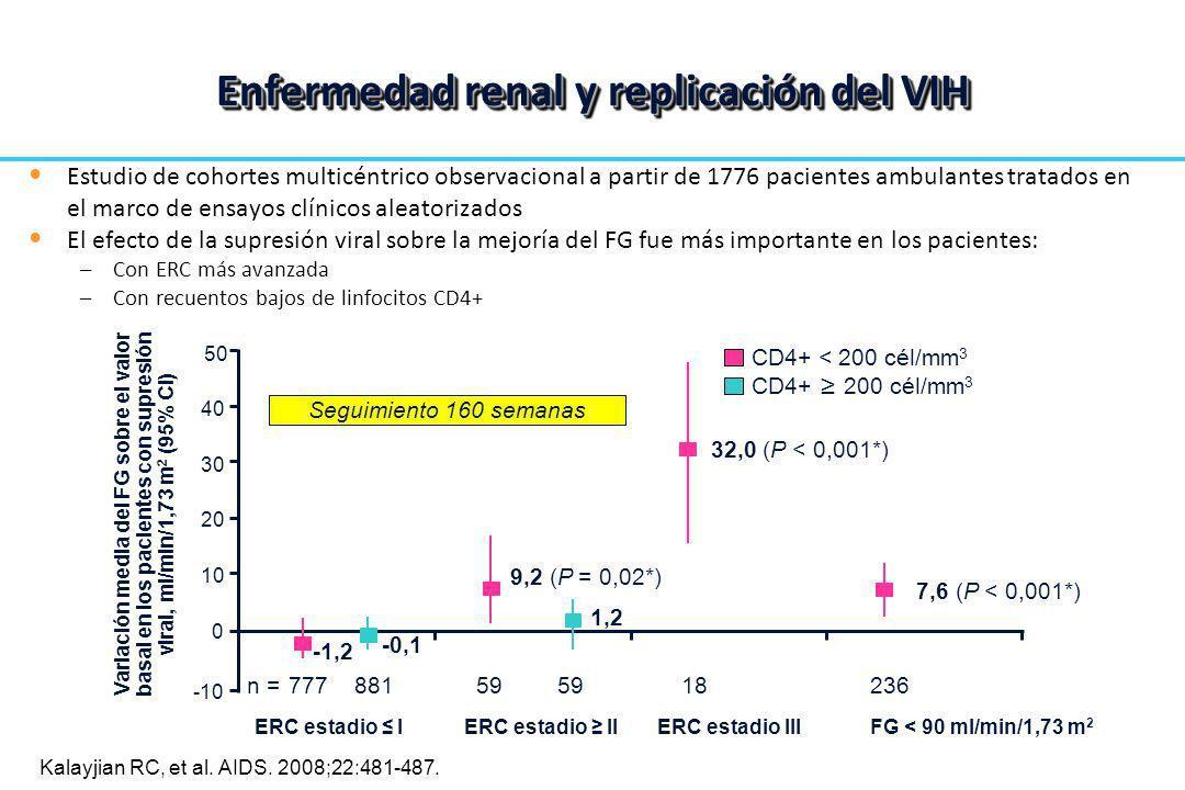 Enfermedad renal y replicación del VIH