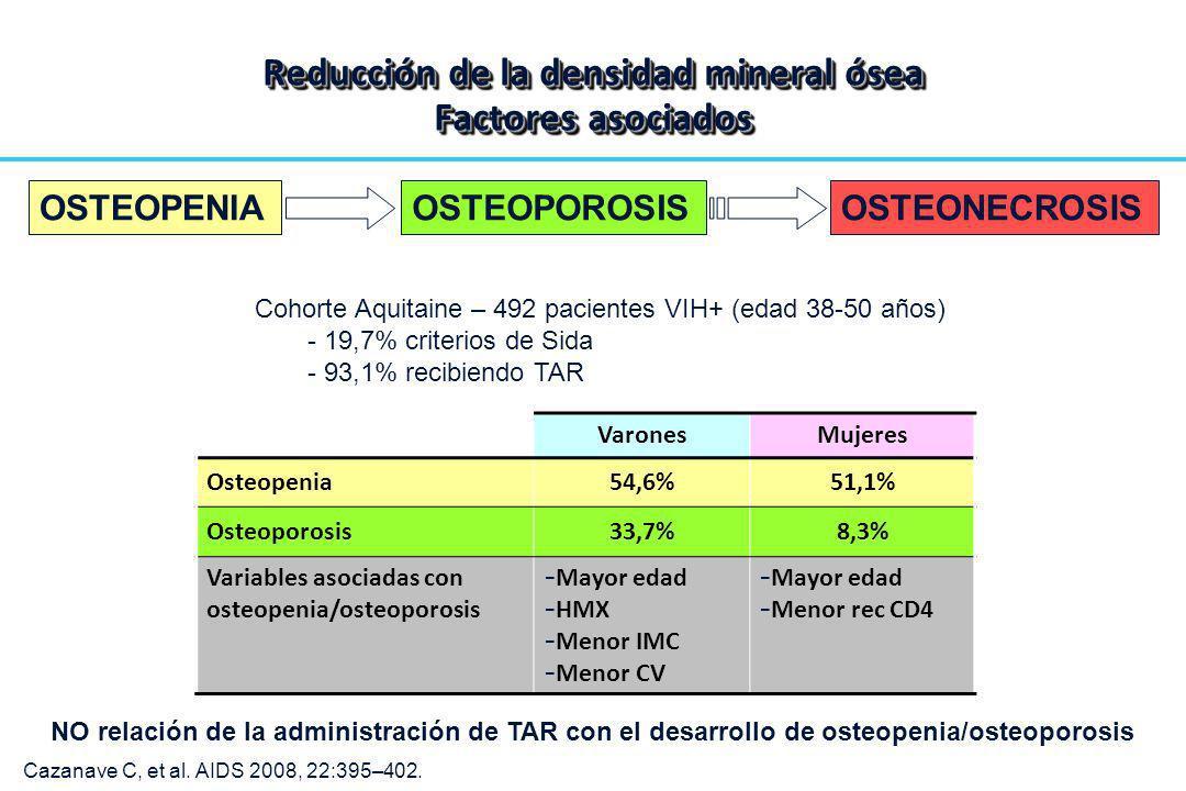 Reducción de la densidad mineral ósea Factores asociados