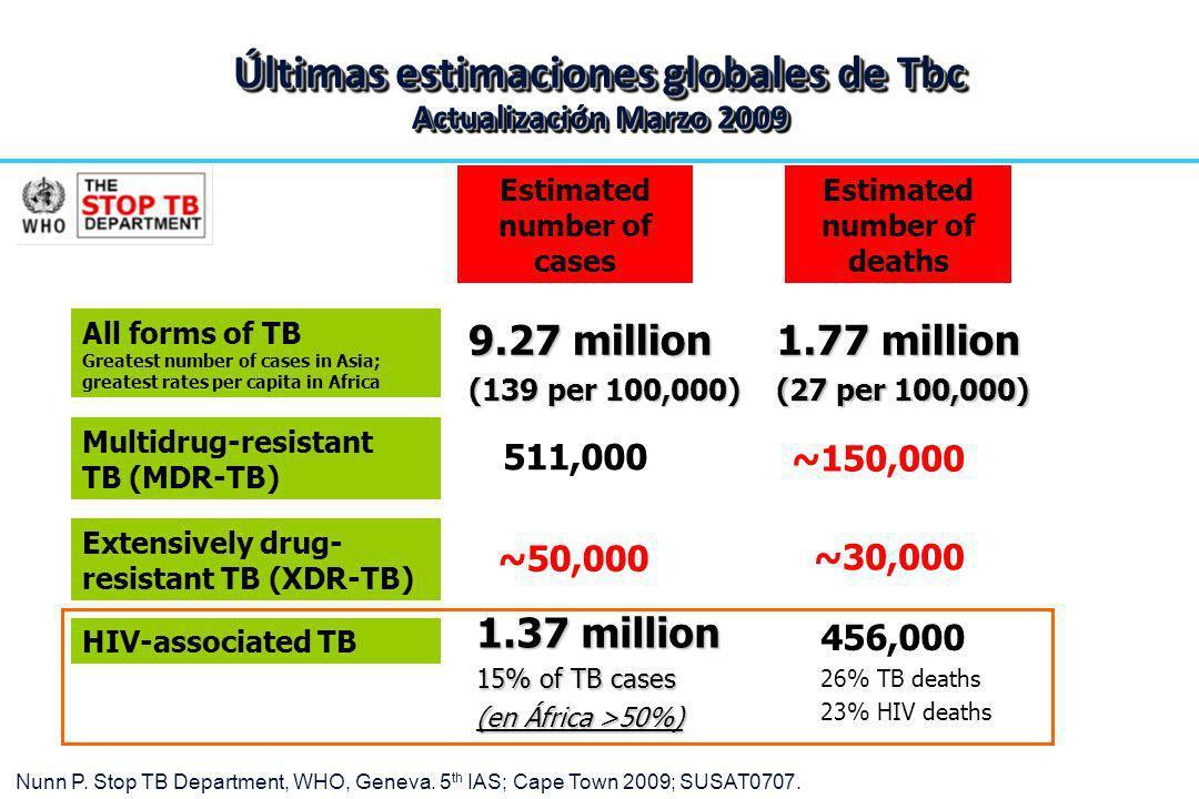 Últimas estimaciones globales de Tbc Actualización Marzo 2009