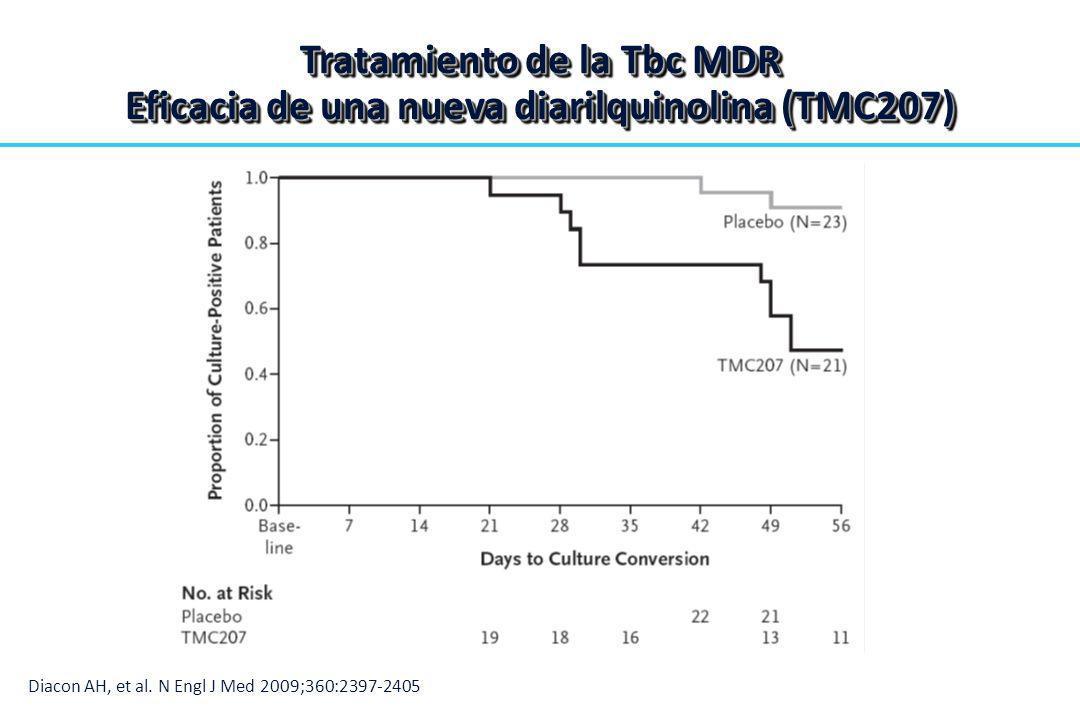 Tratamiento de la Tbc MDR Eficacia de una nueva diarilquinolina (TMC207)