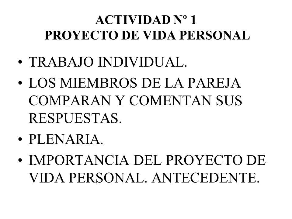 ACTIVIDAD Nº 1 PROYECTO DE VIDA PERSONAL