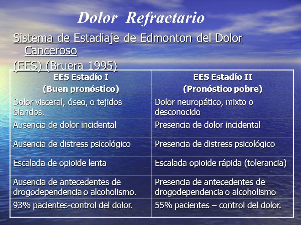 Dolor Refractario Sistema de Estadiaje de Edmonton del Dolor Canceroso