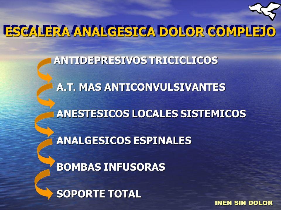 ESCALERA ANALGESICA DOLOR COMPLEJO