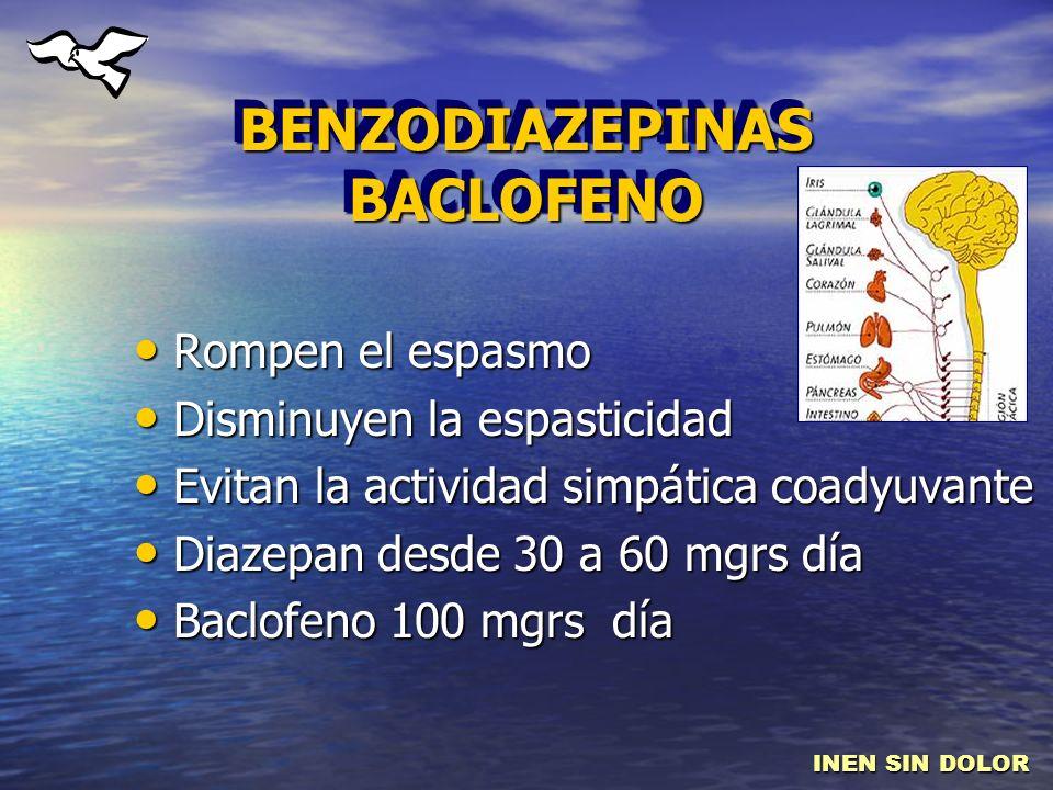 BENZODIAZEPINAS BACLOFENO