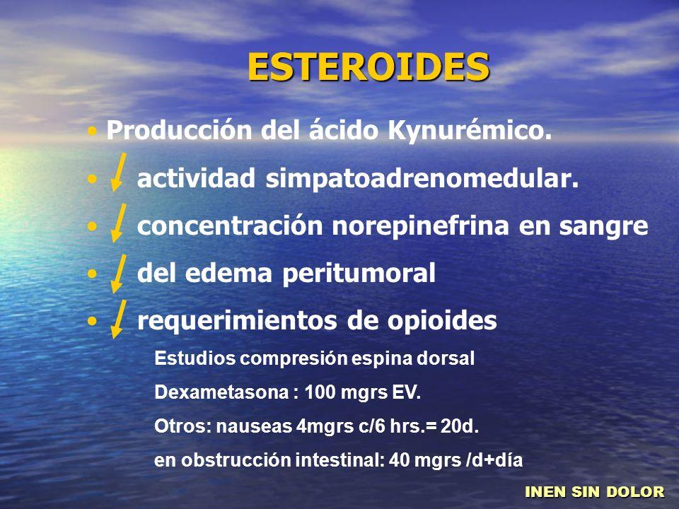 ESTEROIDES Producción del ácido Kynurémico.