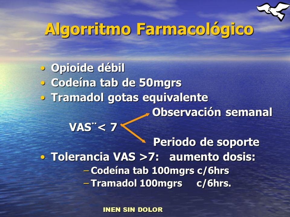 Algorritmo Farmacológico