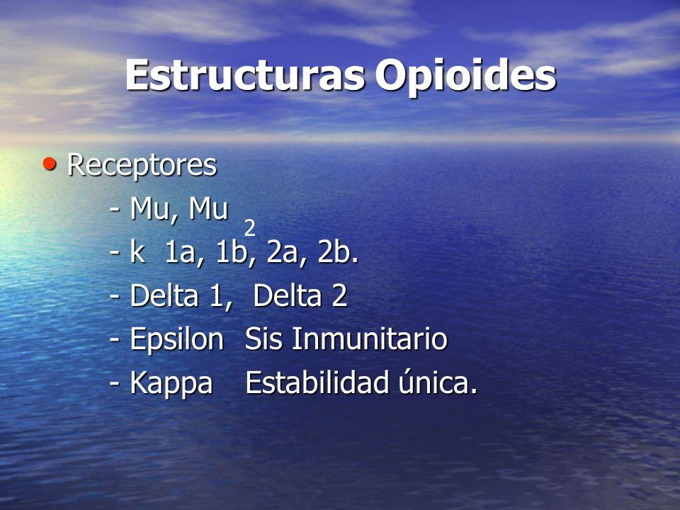 Estructuras Opioides Receptores - Mu, Mu - k 1a, 1b, 2a, 2b.