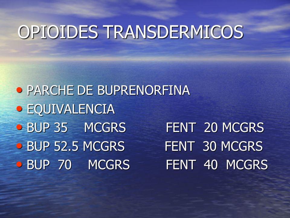 OPIOIDES TRANSDERMICOS