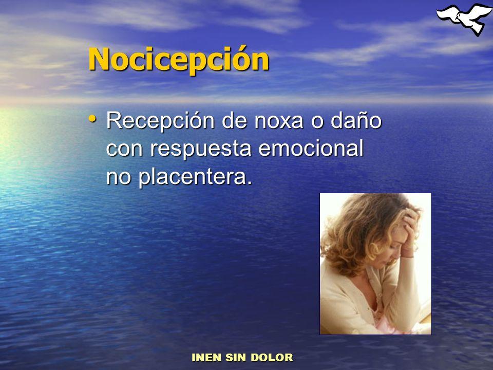 Nocicepción Recepción de noxa o daño con respuesta emocional no placentera. INEN SIN DOLOR