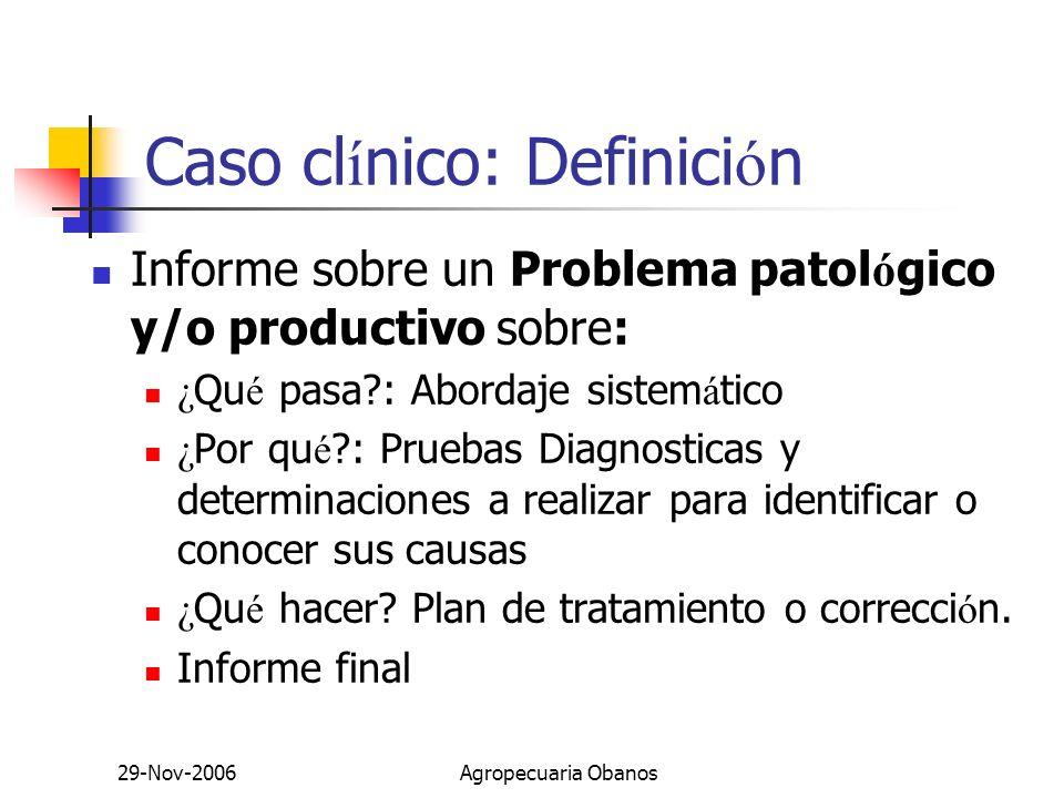 Caso clínico: Definición