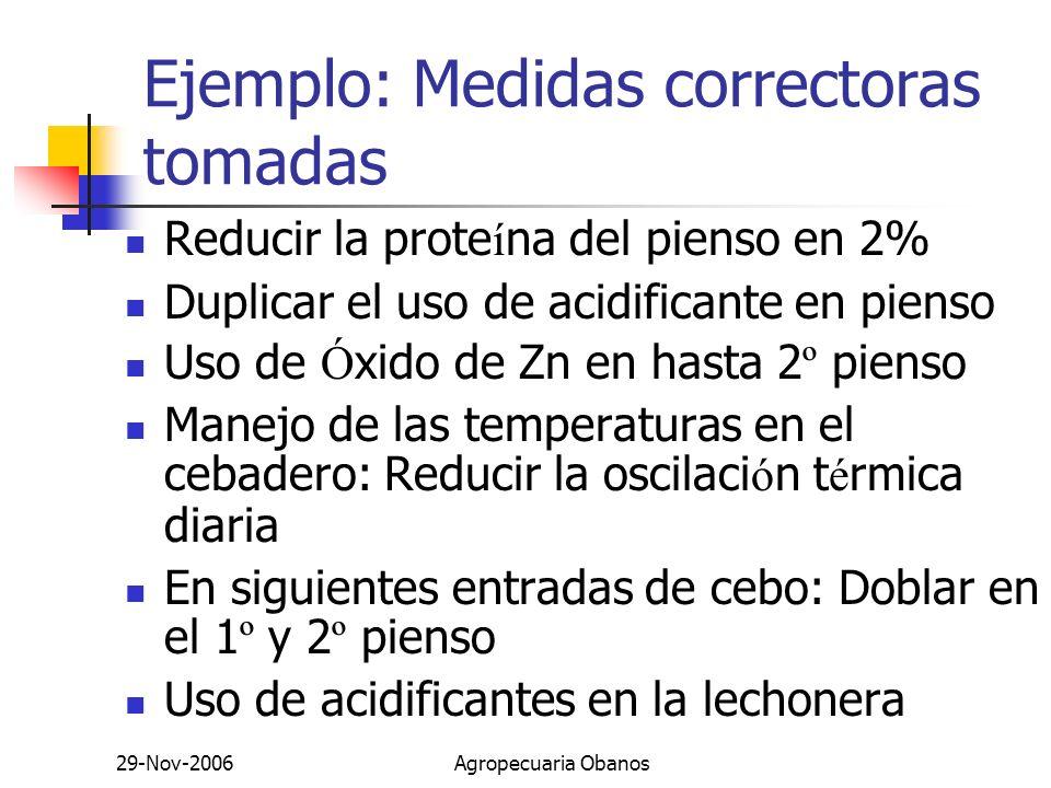 Ejemplo: Medidas correctoras tomadas