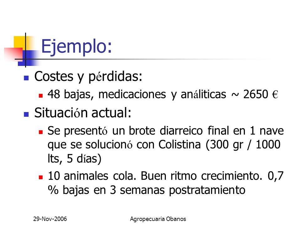 Ejemplo: Costes y pérdidas: Situación actual:
