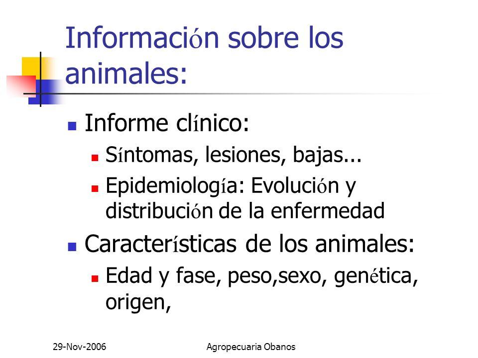 Información sobre los animales: