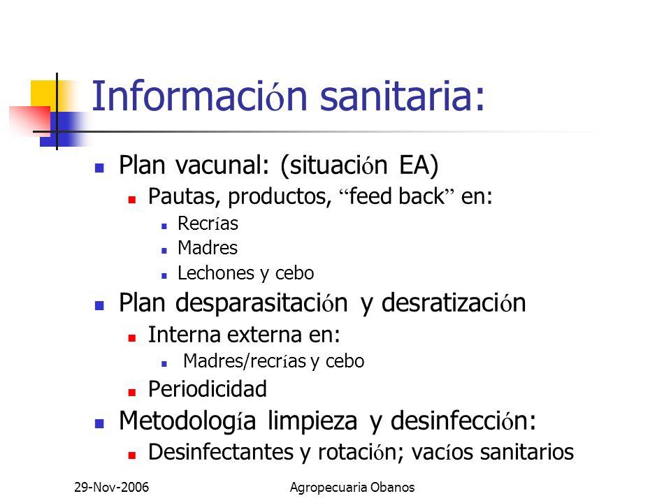 Información sanitaria: