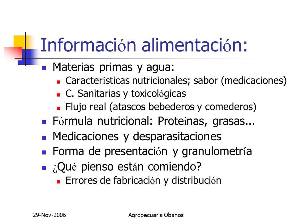 Información alimentación: