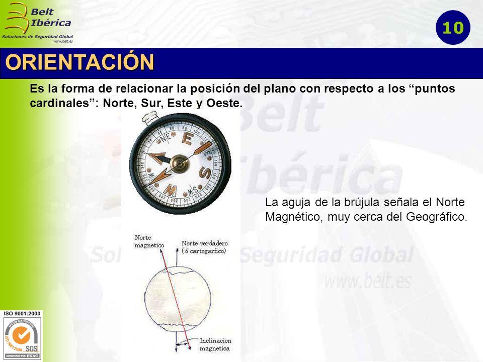 10 ORIENTACIÓN. Es la forma de relacionar la posición del plano con respecto a los puntos. cardinales : Norte, Sur, Este y Oeste.