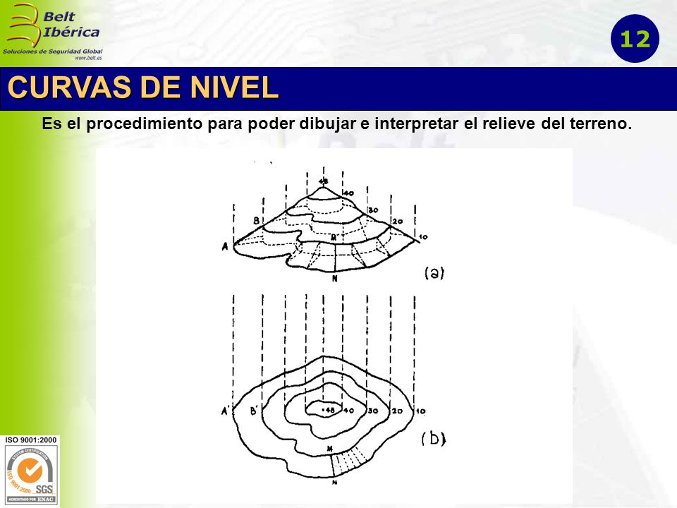 12 CURVAS DE NIVEL Es el procedimiento para poder dibujar e interpretar el relieve del terreno.