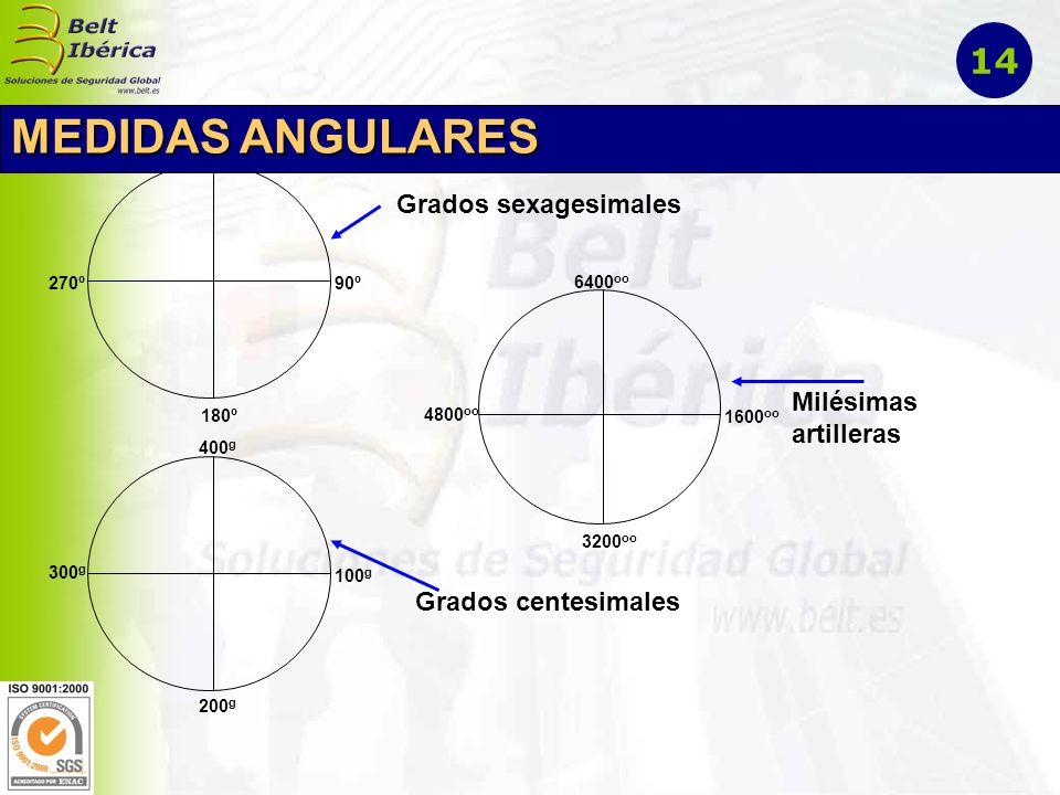 MEDIDAS ANGULARES 14 Grados sexagesimales Milésimas artilleras