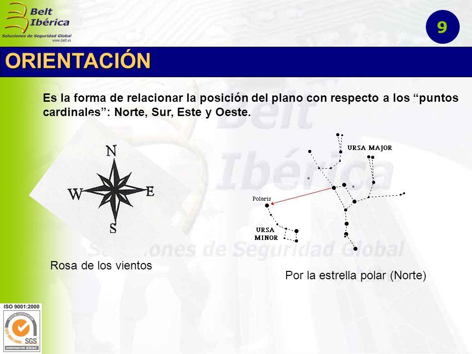 9 ORIENTACIÓN. Es la forma de relacionar la posición del plano con respecto a los puntos. cardinales : Norte, Sur, Este y Oeste.
