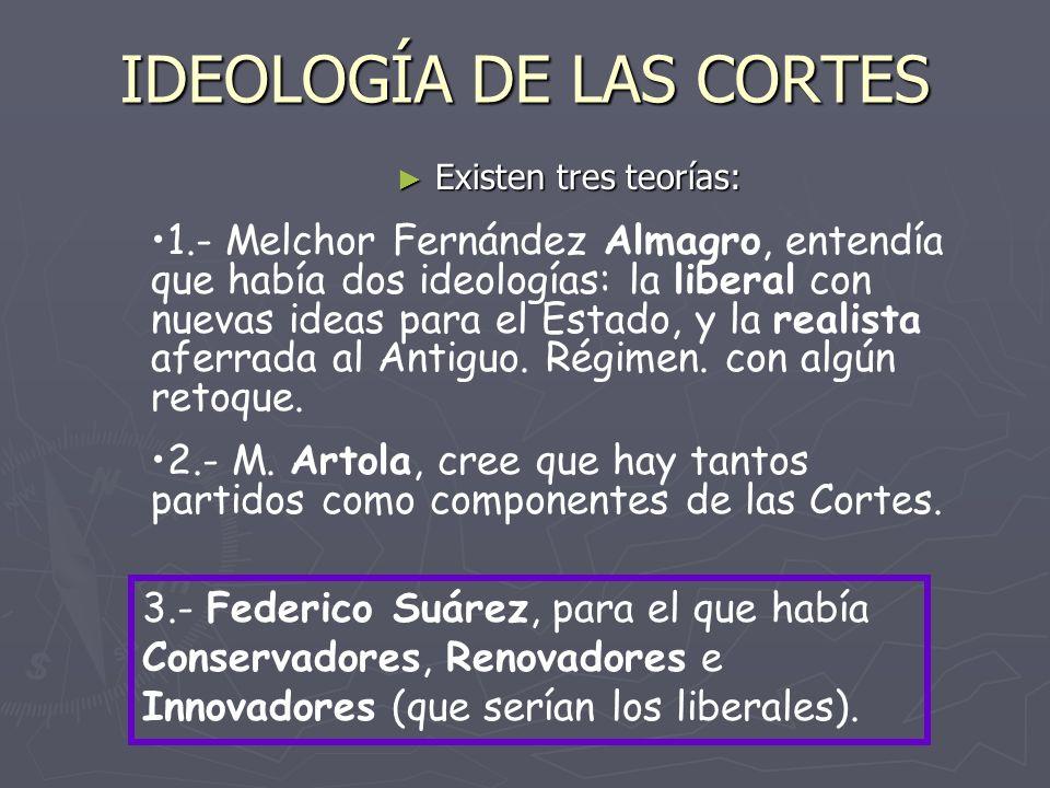 IDEOLOGÍA DE LAS CORTES